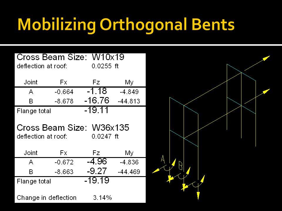 Mobilizing Orthogonal Bents
