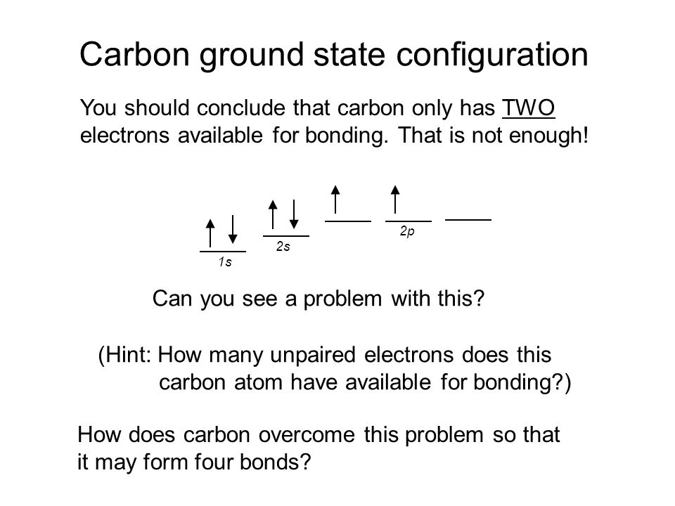 Carbon ground state configuration