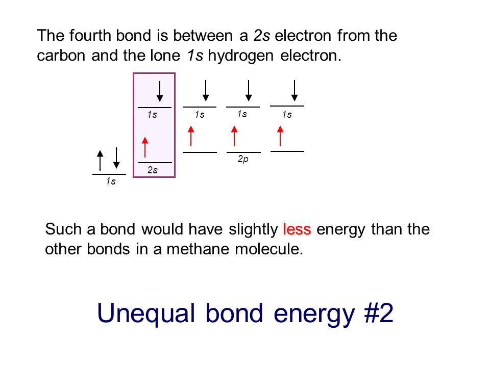 The fourth bond is between a 2s electron from the