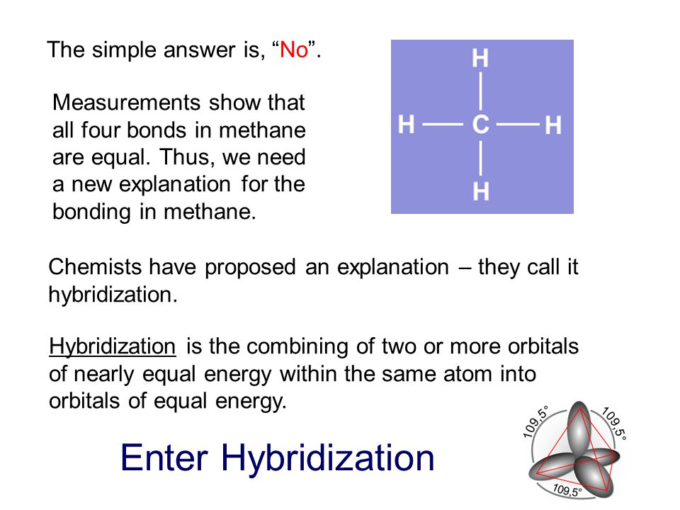 Enter Hybridization The simple answer is, No . Measurements show that