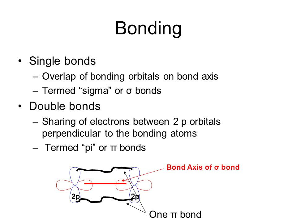 Bonding Single bonds Double bonds