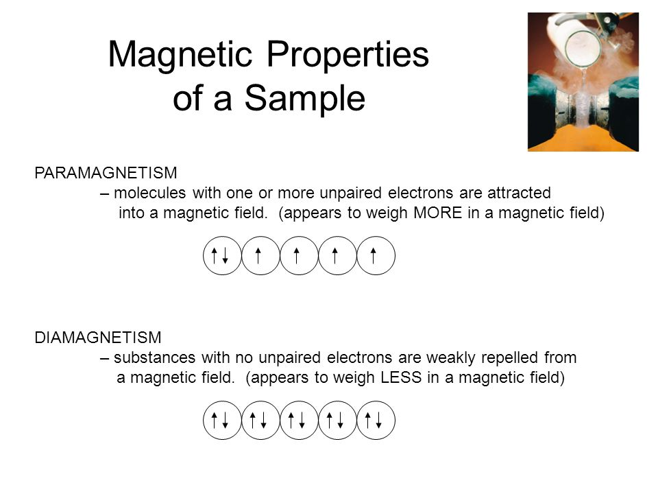 Magnetic Properties of a Sample
