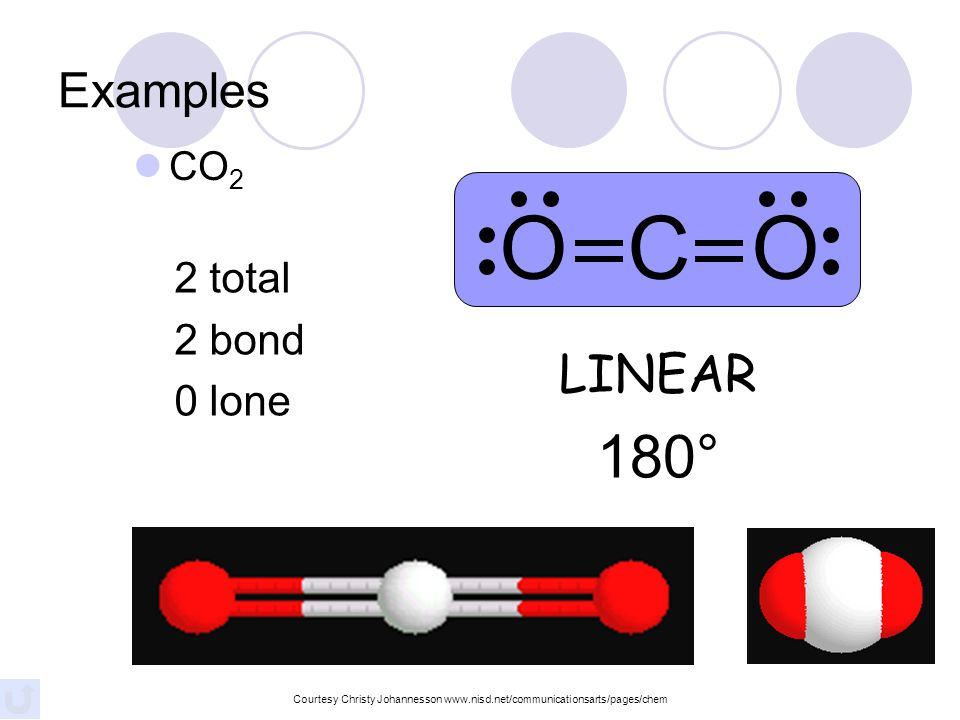 O C O 180° LINEAR Examples 2 total 2 bond 0 lone CO2