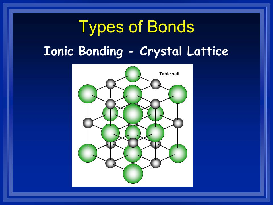 Ionic Bonding - Crystal Lattice