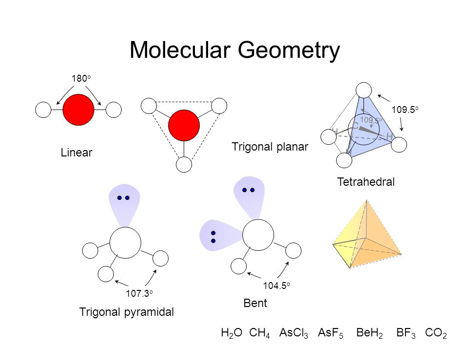 Molecular Geometry Trigonal planar Linear Tetrahedral Bent