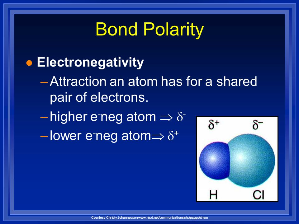 Bond Polarity Electronegativity