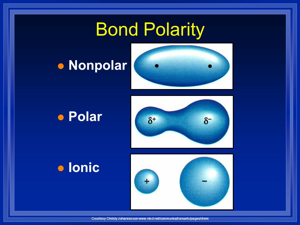 Bond Polarity Nonpolar Polar Ionic
