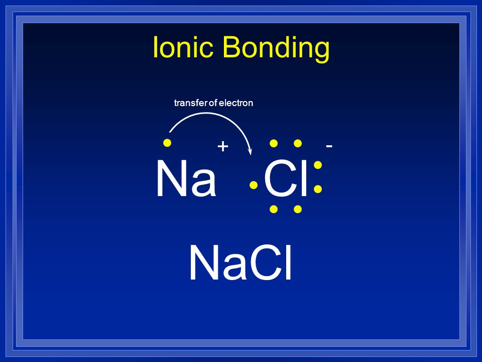 Ionic Bonding transfer of electron + - Na Cl NaCl