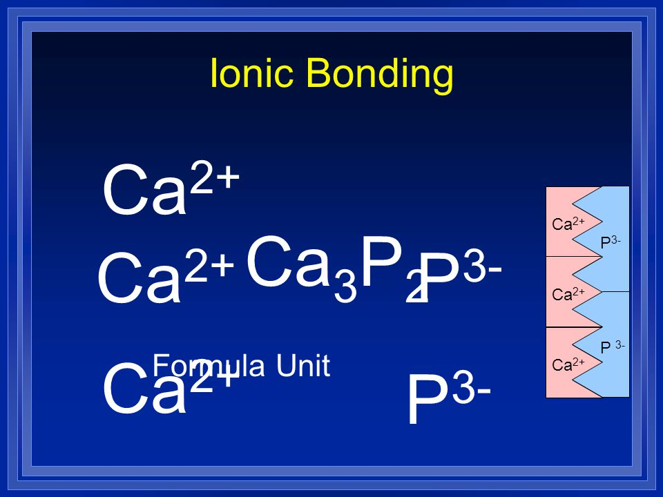 Ca2+ Ca3P2 Ca2+ P3- Ca2+ P3- Ionic Bonding Formula Unit Ca2+ P3- Ca2+
