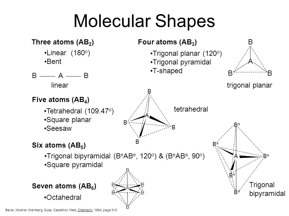 Molecular Shapes Three atoms (AB2) Four atoms (AB3) B A Linear (180o)
