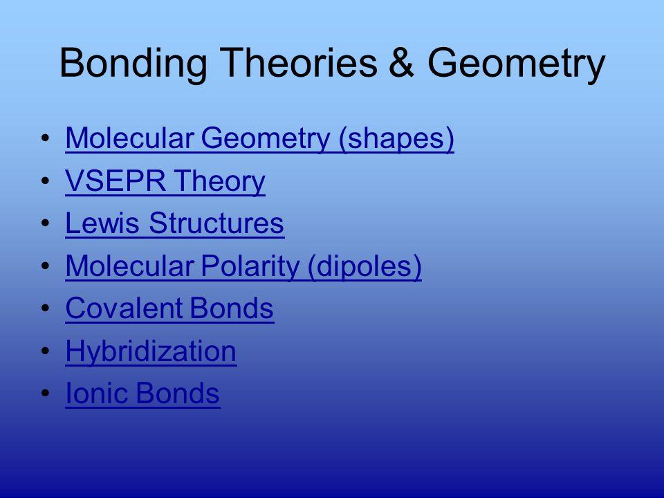 Bonding Theories & Geometry