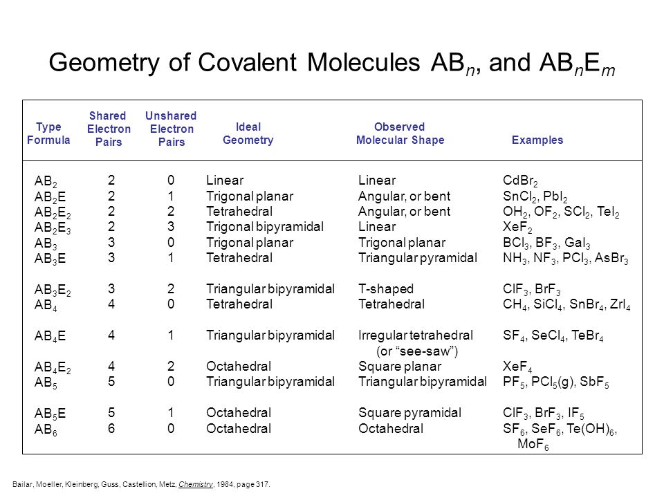 Geometry of Covalent Molecules ABn, and ABnEm