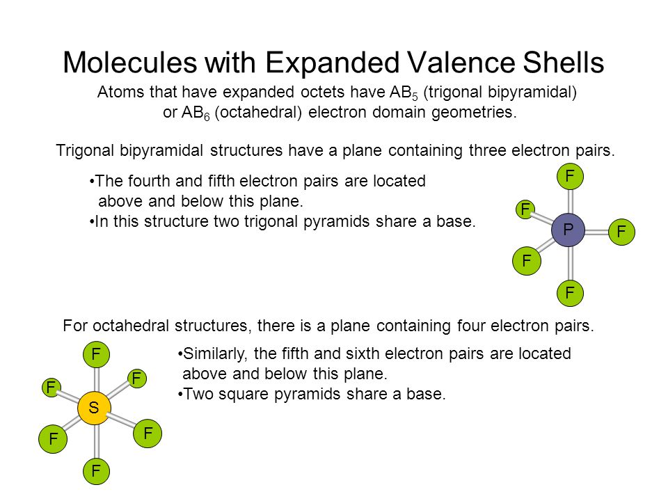 Molecules with Expanded Valence Shells