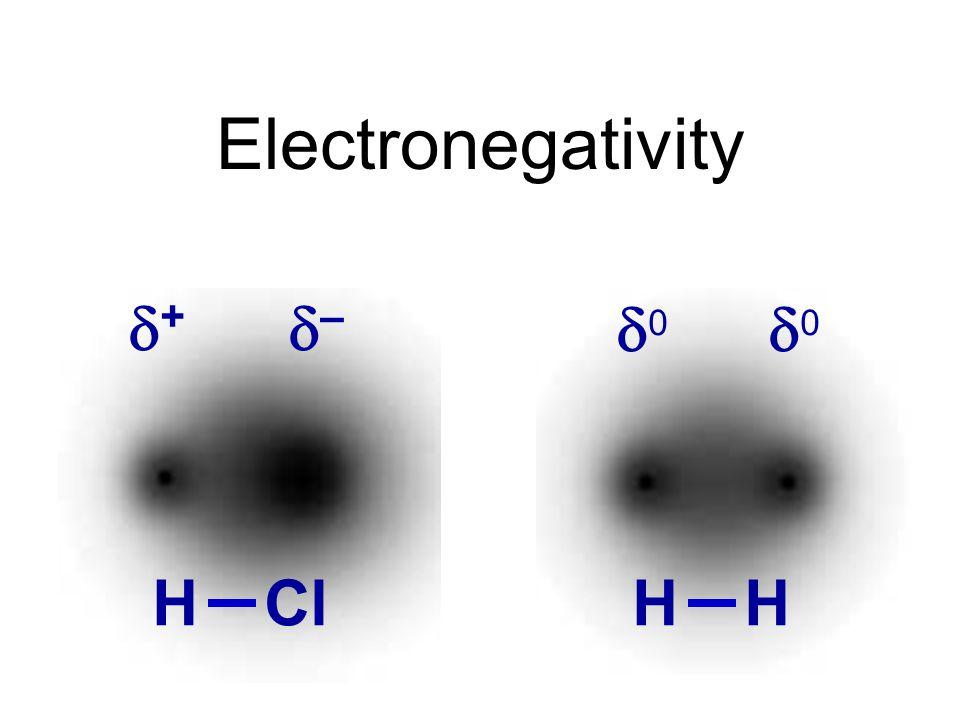 Electronegativity + – 0 0 H Cl H H