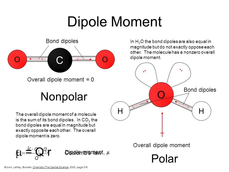 Dipole Moment Nonpolar m = Q r Polar C O O O H H .. Bond dipoles
