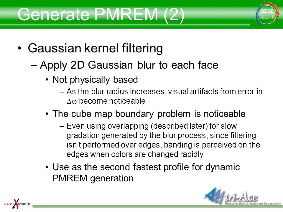 Generate PMREM (2) Gaussian kernel filtering