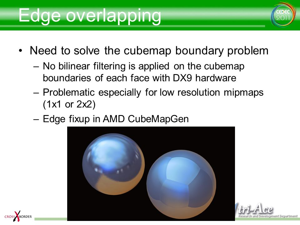 Edge overlapping Need to solve the cubemap boundary problem