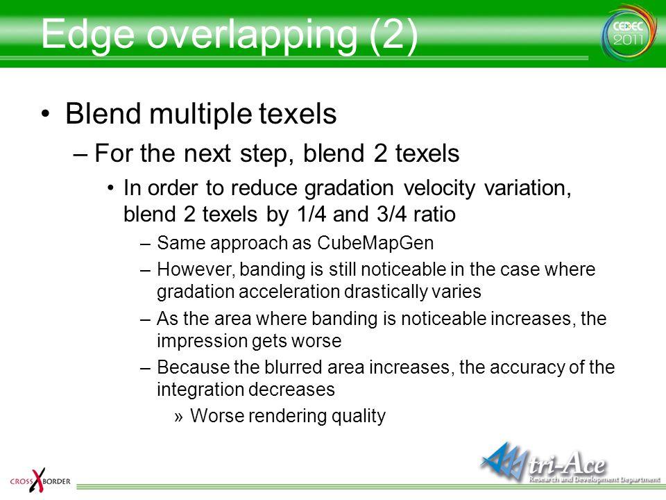 Edge overlapping (2) Blend multiple texels