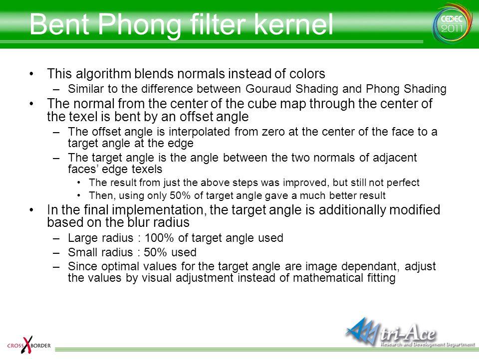 Bent Phong filter kernel