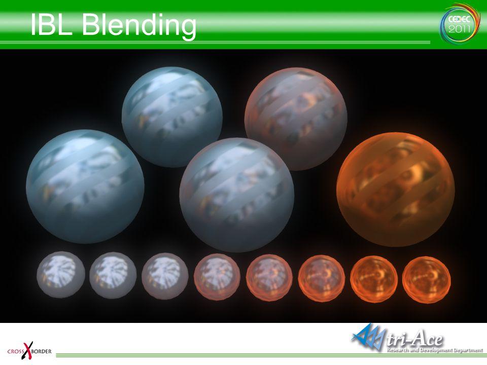 IBL Blending