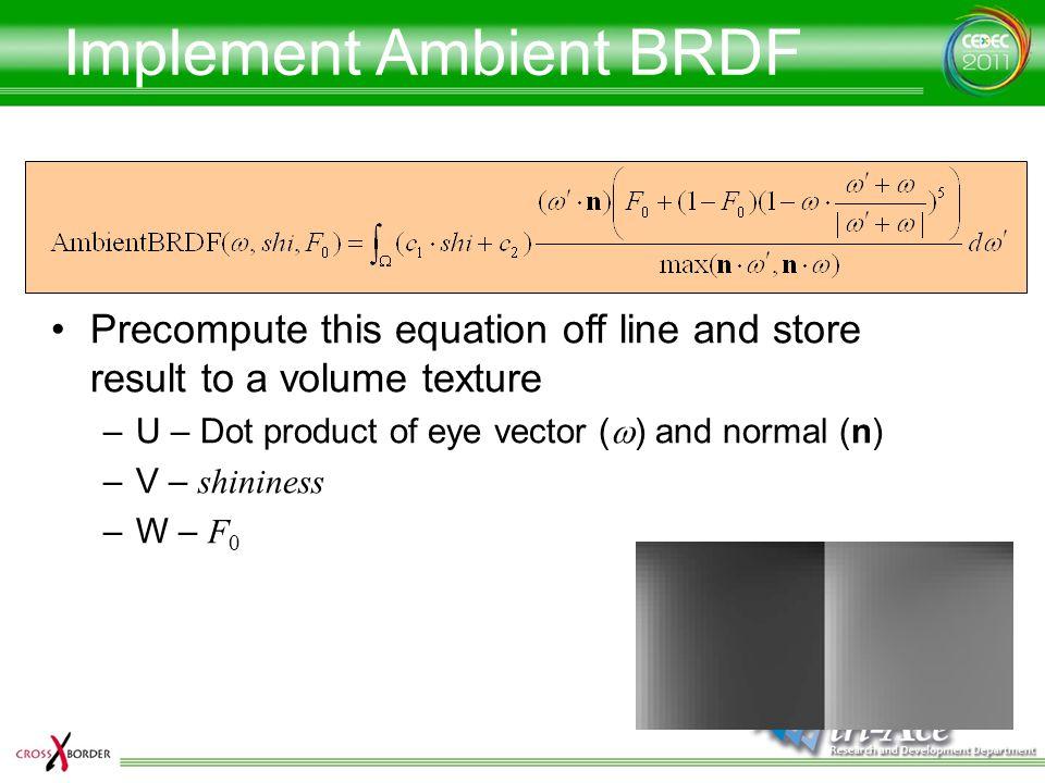 Implement Ambient BRDF