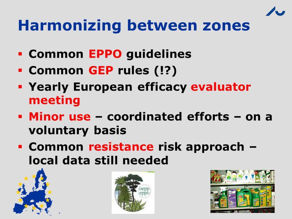 Harmonizing between zones