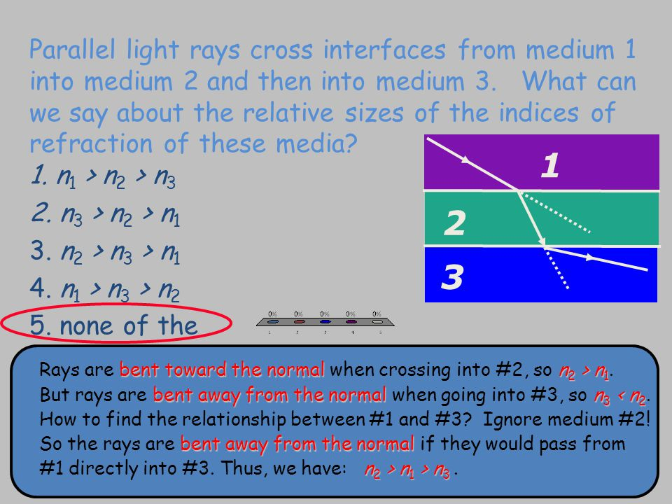 Parallel light rays cross interfaces from medium 1 into medium 2 and then into medium 3. What can we say about the relative sizes of the indices of refraction of these media