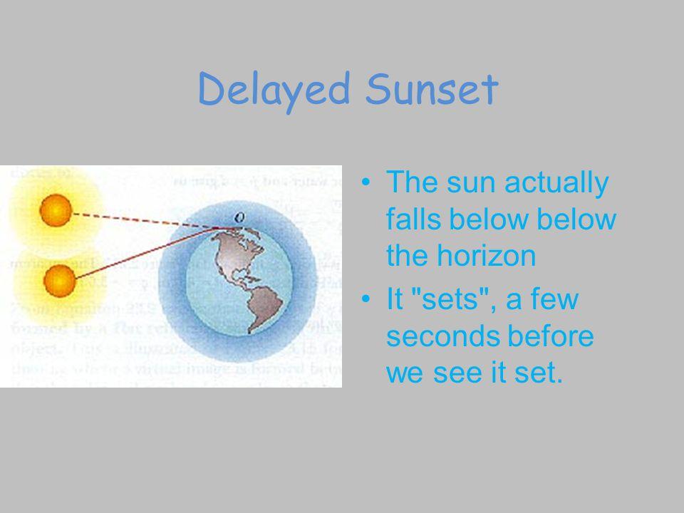 Delayed Sunset The sun actually falls below below the horizon