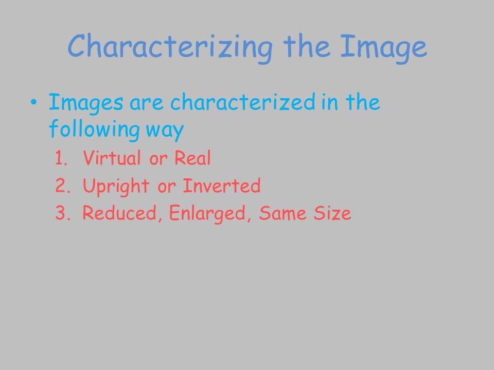 Characterizing the Image