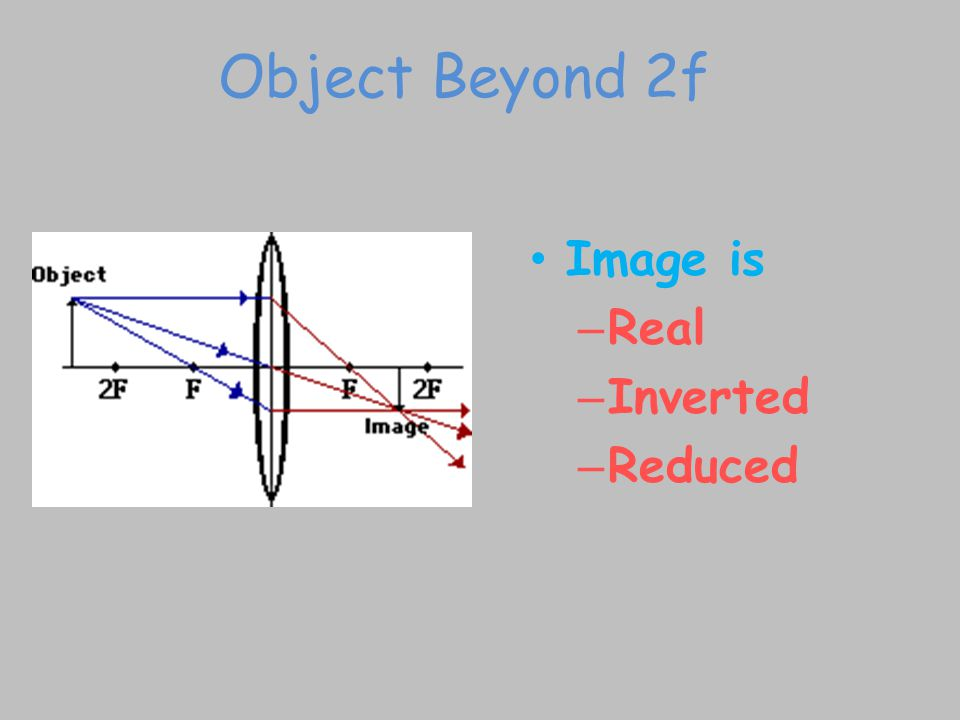 Object Beyond 2f Image is Real Inverted Reduced