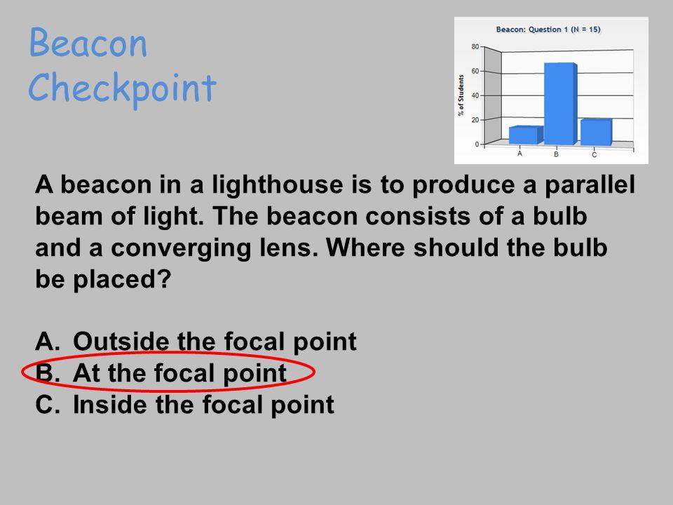 Beacon Checkpoint