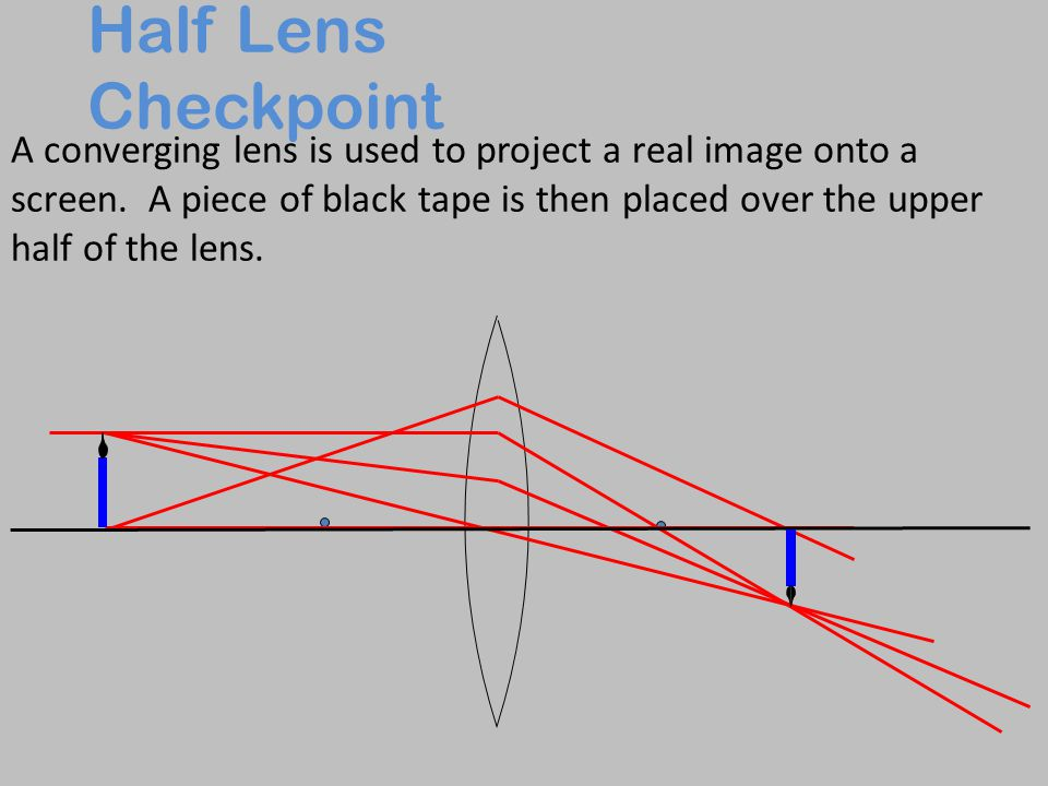 Half Lens Checkpoint