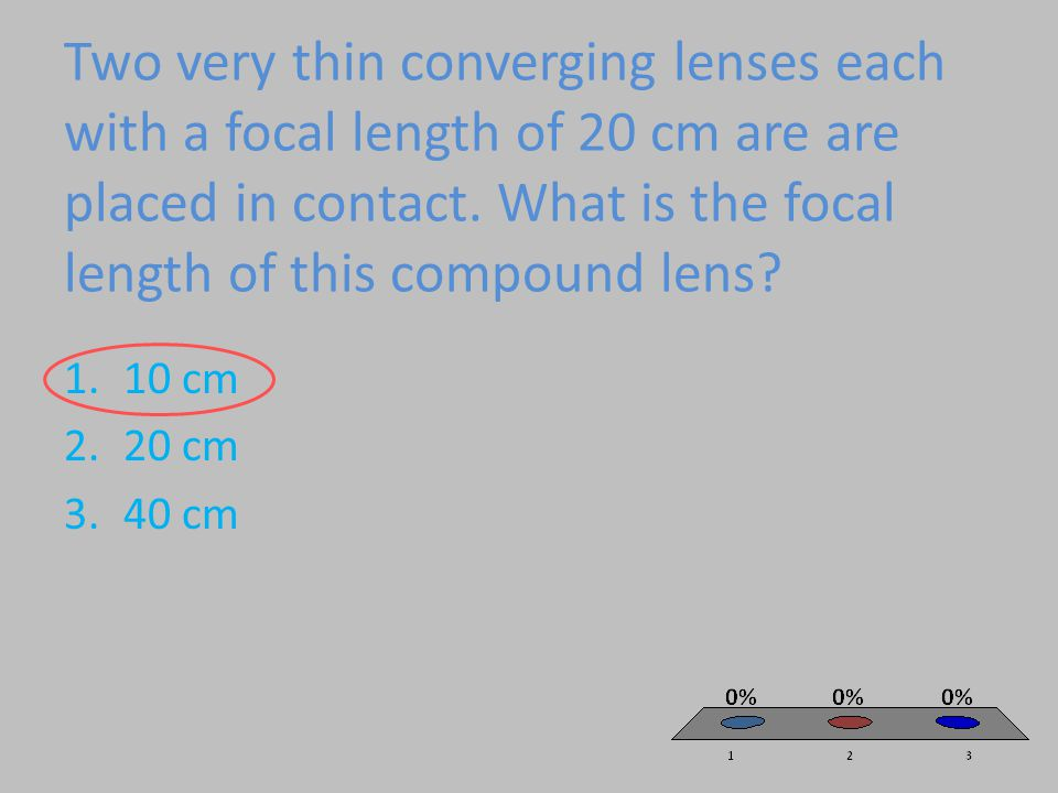 Two very thin converging lenses each with a focal length of 20 cm are are placed in contact. What is the focal length of this compound lens