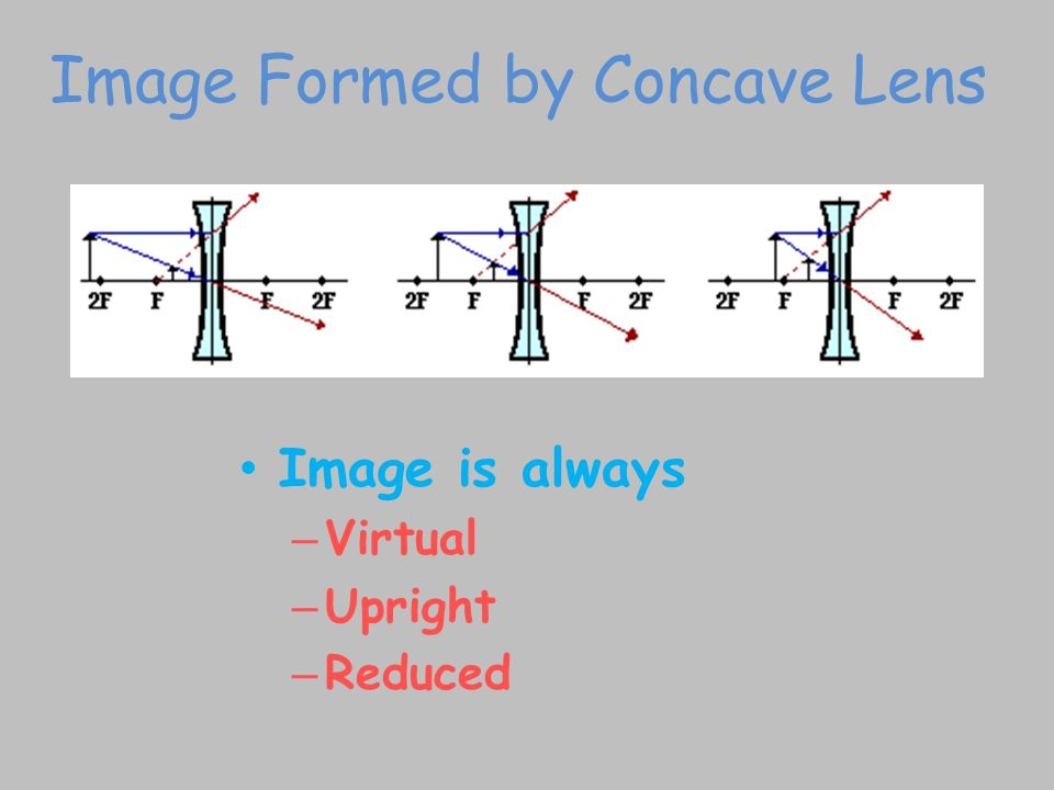 Image Formed by Concave Lens
