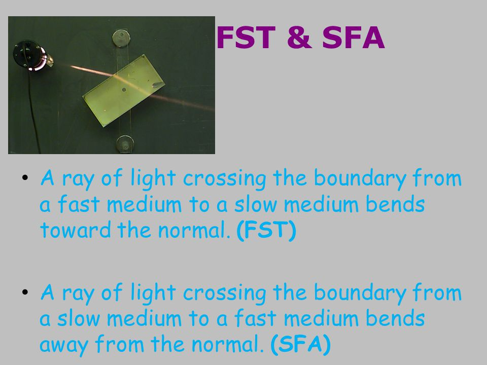 FST & SFA A ray of light crossing the boundary from a fast medium to a slow medium bends toward the normal. (FST)