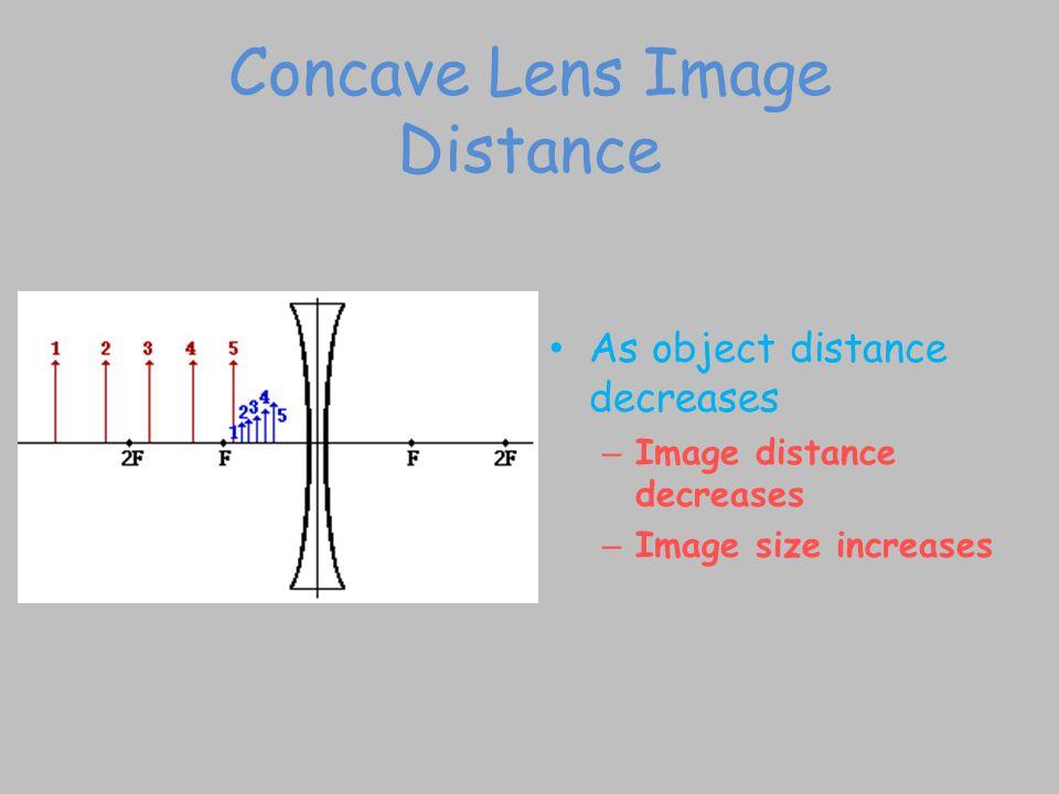 Concave Lens Image Distance