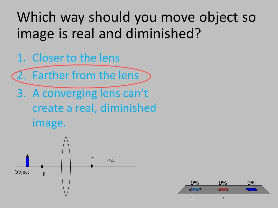 Which way should you move object so image is real and diminished