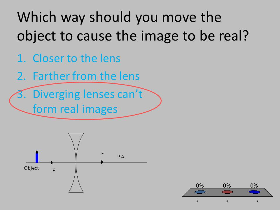 Which way should you move the object to cause the image to be real