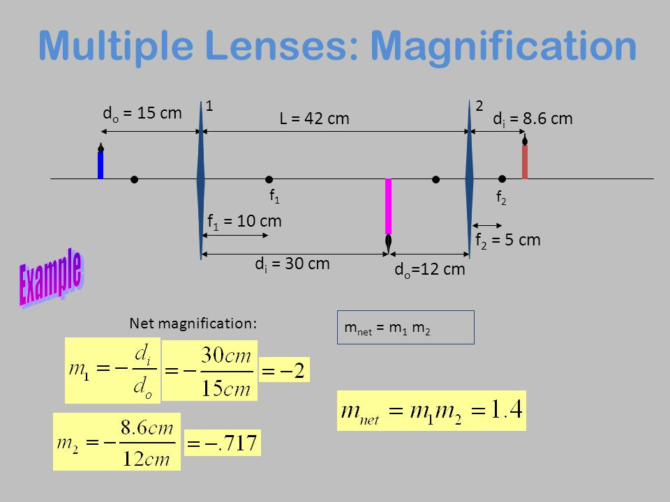 Multiple Lenses: Magnification