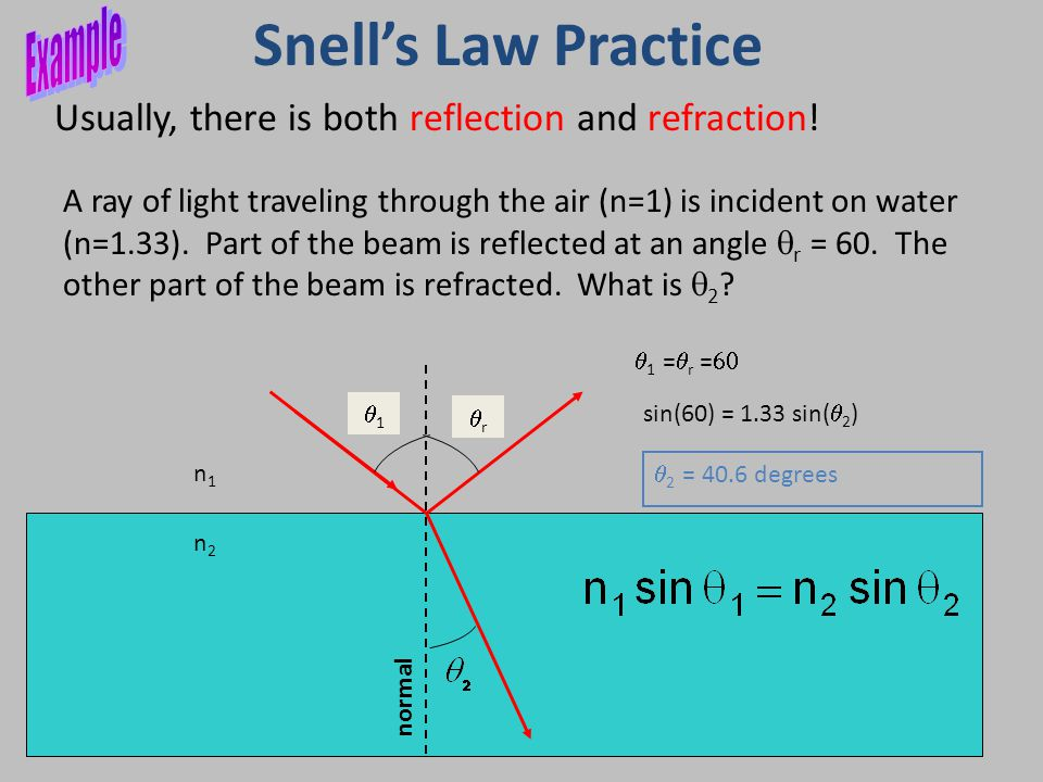 Snell's Law Practice Example