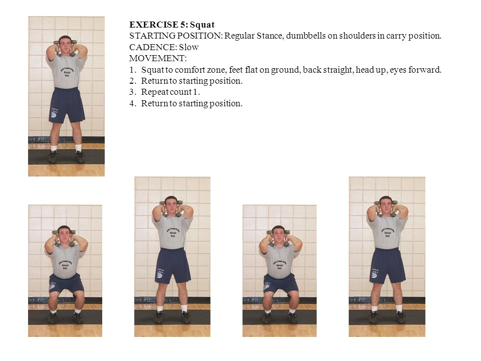 EXERCISE 5: Squat STARTING POSITION: Regular Stance, dumbbells on shoulders in carry position. CADENCE: Slow.