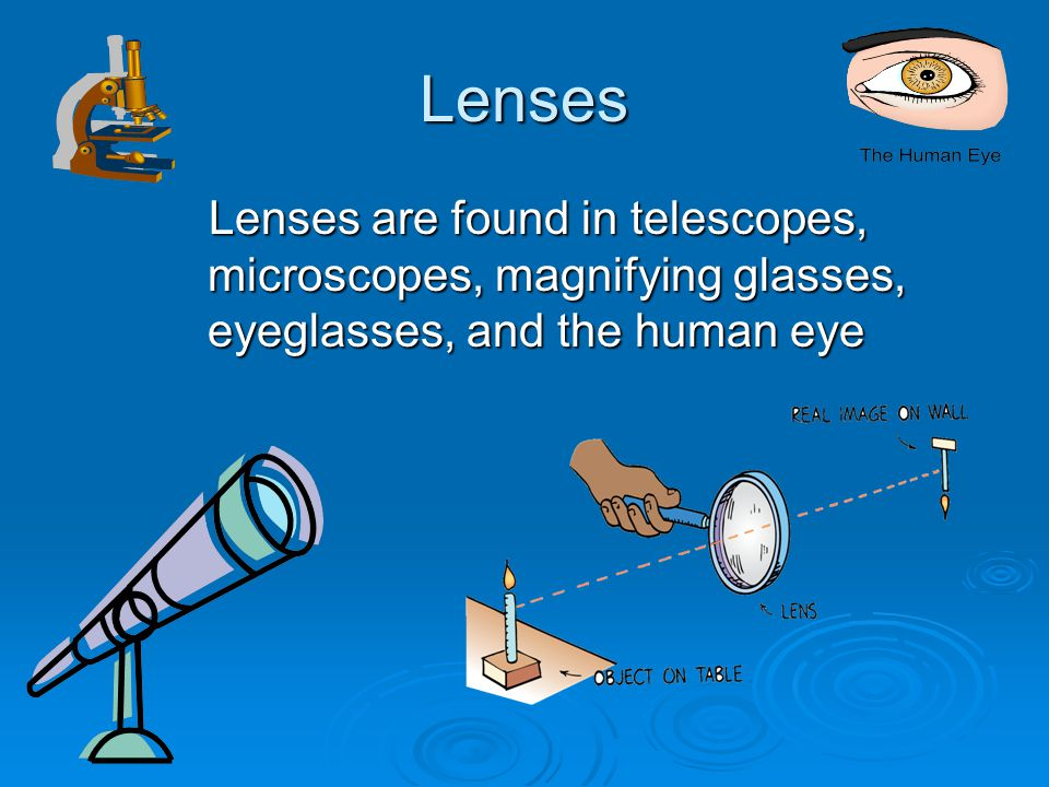 Lenses Lenses are found in telescopes, microscopes, magnifying glasses, eyeglasses, and the human eye.