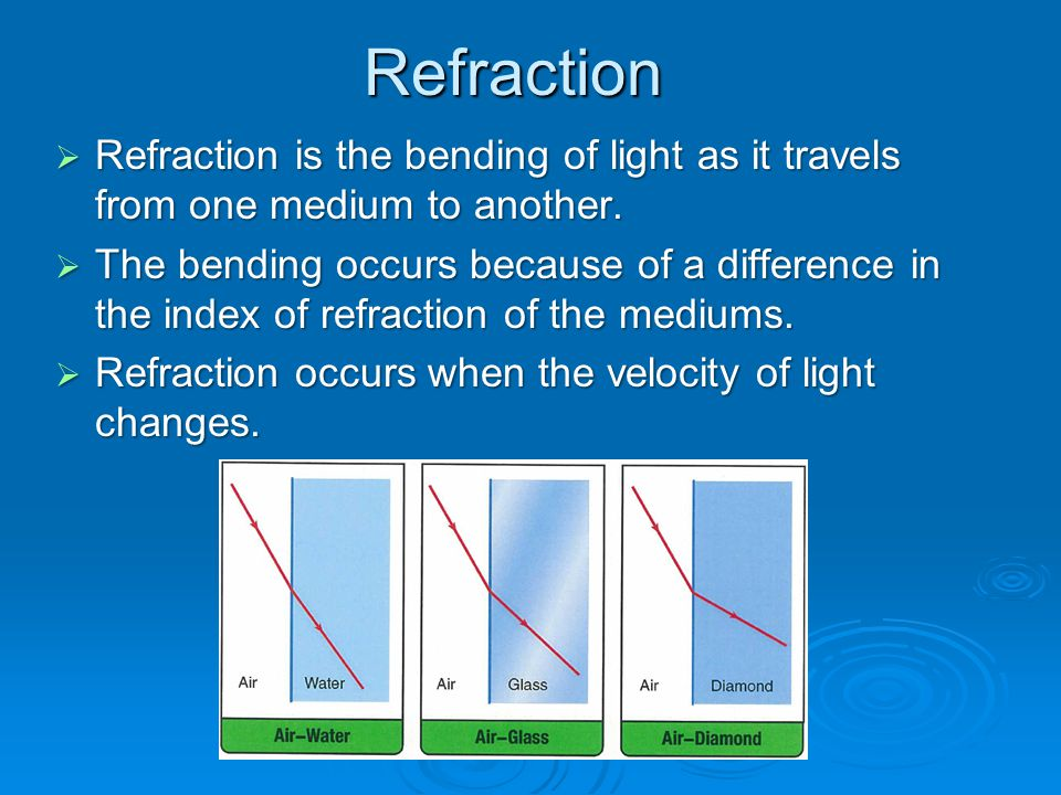 Refraction Refraction is the bending of light as it travels from one medium to another.
