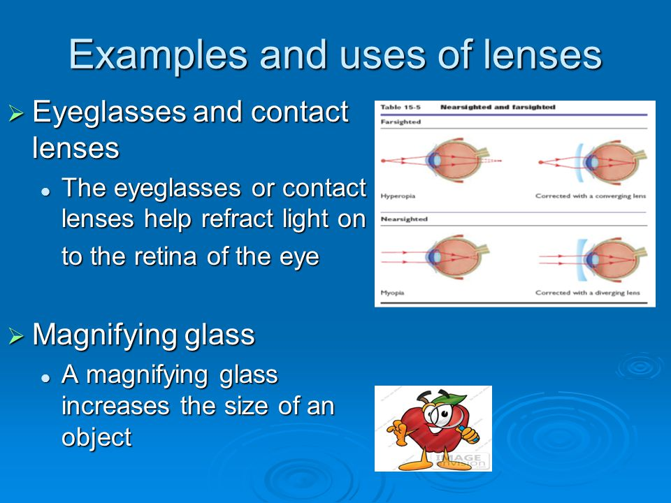 Examples and uses of lenses