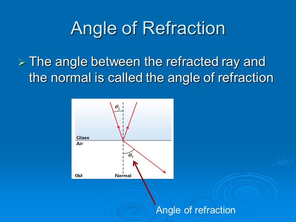 Angle of Refraction The angle between the refracted ray and the normal is called the angle of refraction.