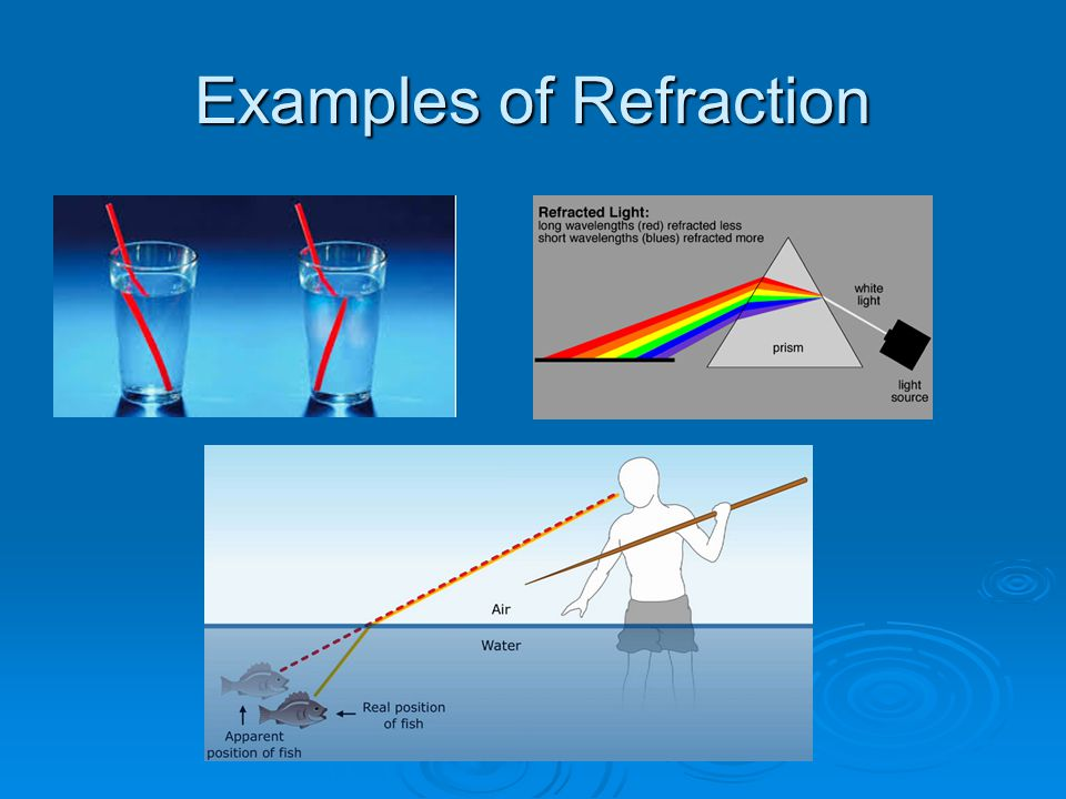 Examples of Refraction