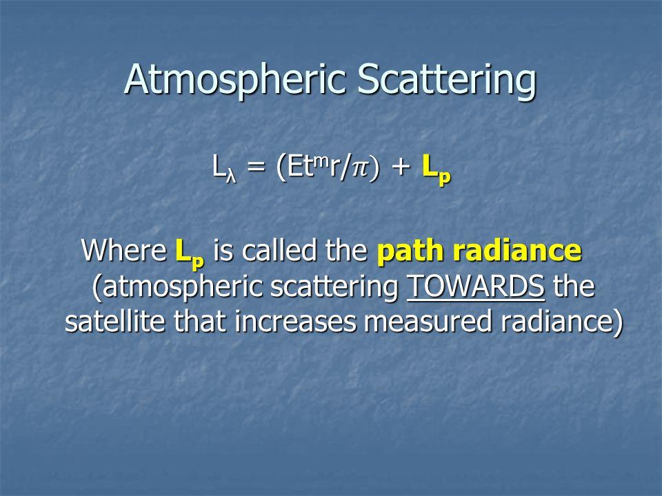 Atmospheric Scattering