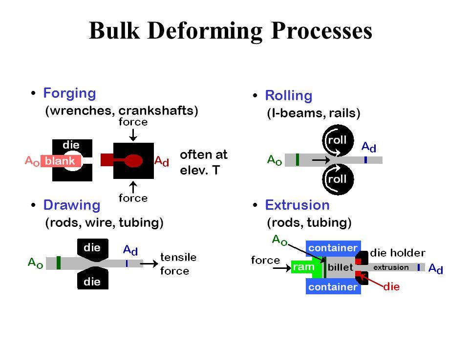 Bulk Deforming Processes