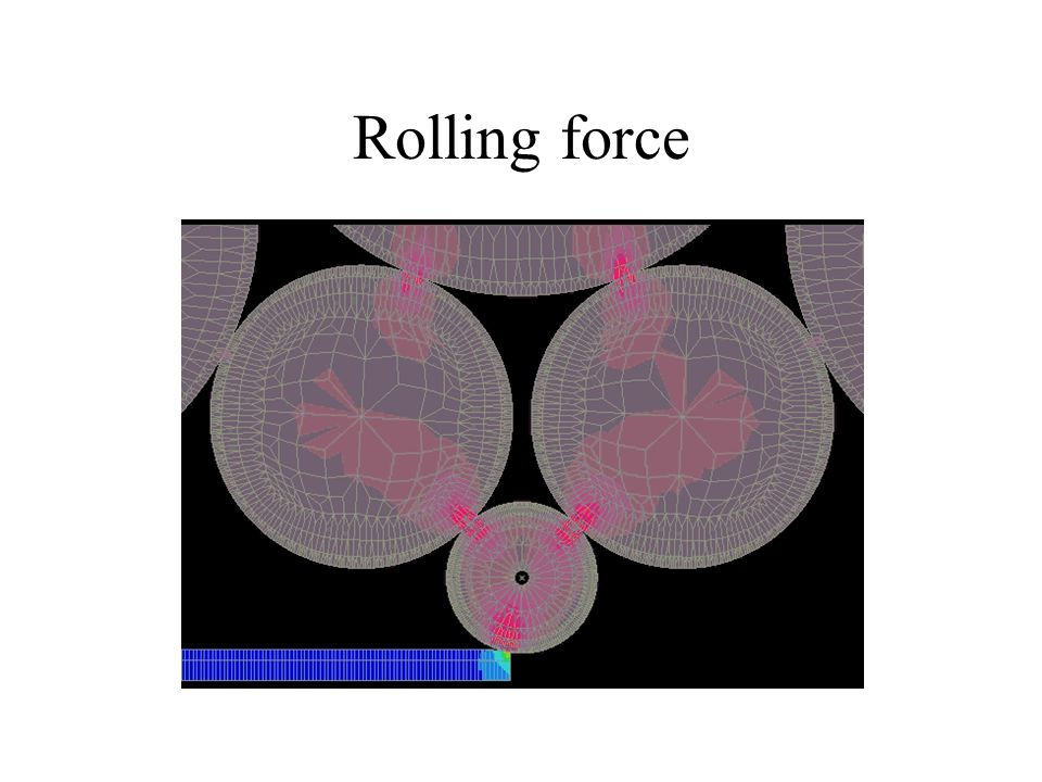 Rolling force