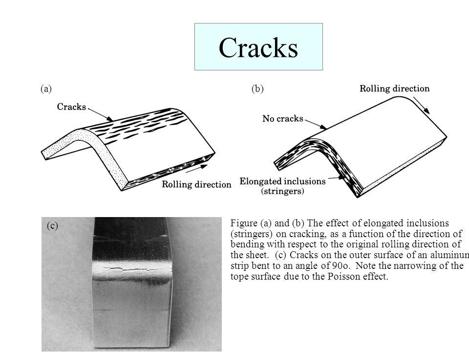 Cracks (a) (b) (c)